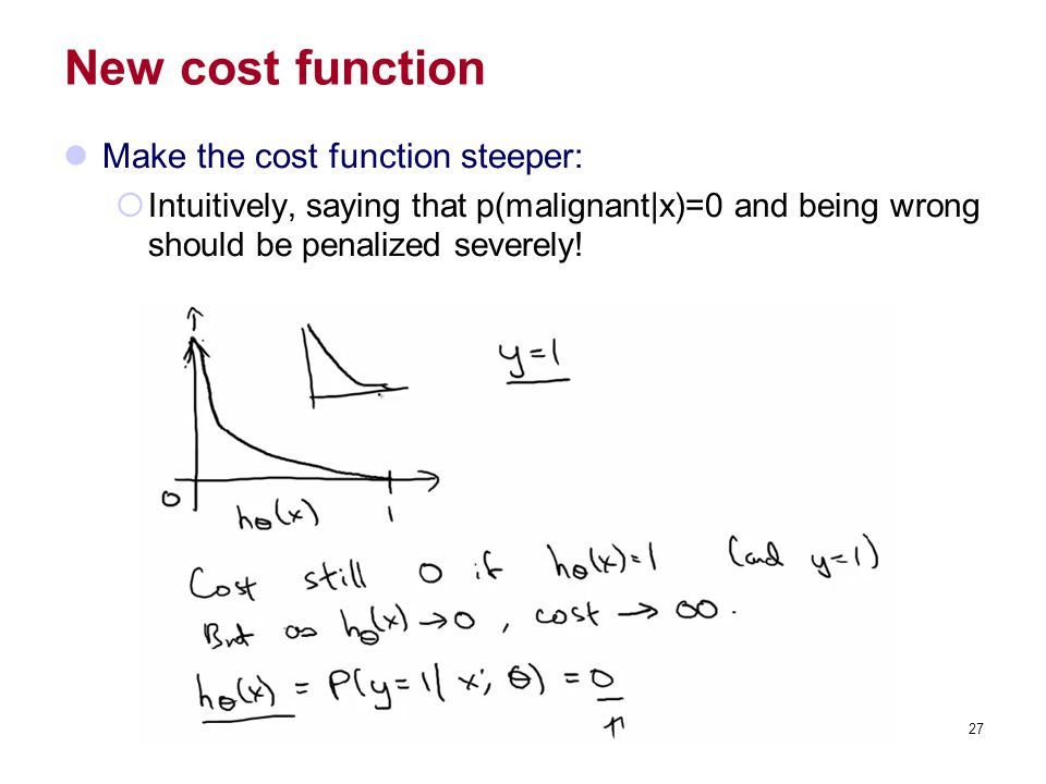 New cost function Make the cost function steeper: