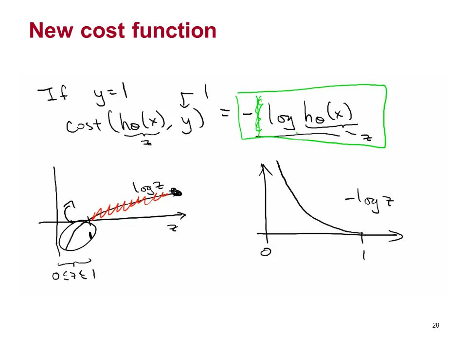 New cost function 28 28