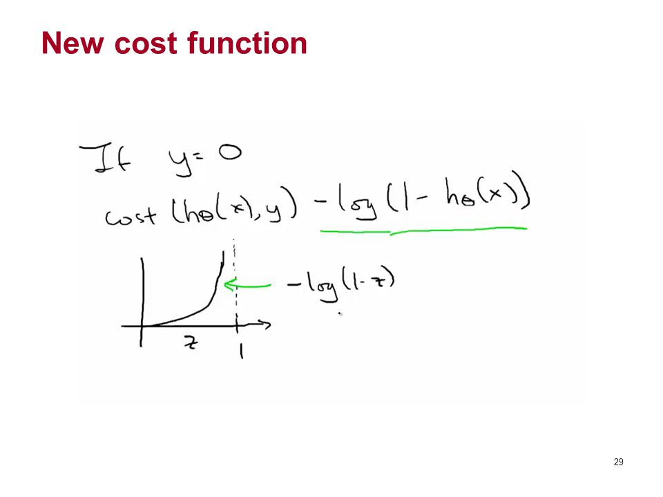 New cost function 29 29