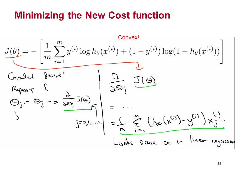 Minimizing the New Cost function