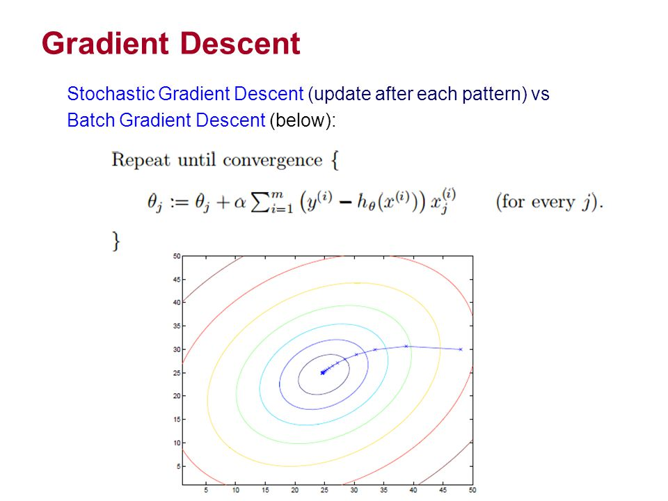 Gradient Descent Stochastic Gradient Descent (update after each pattern) vs.