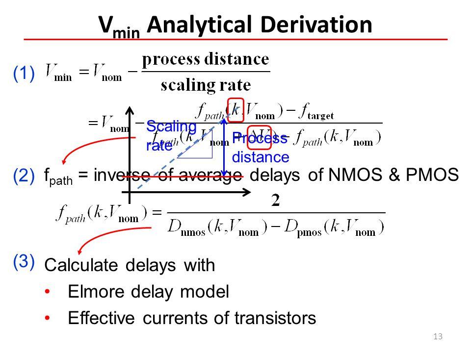 Vmin Analytical Derivation