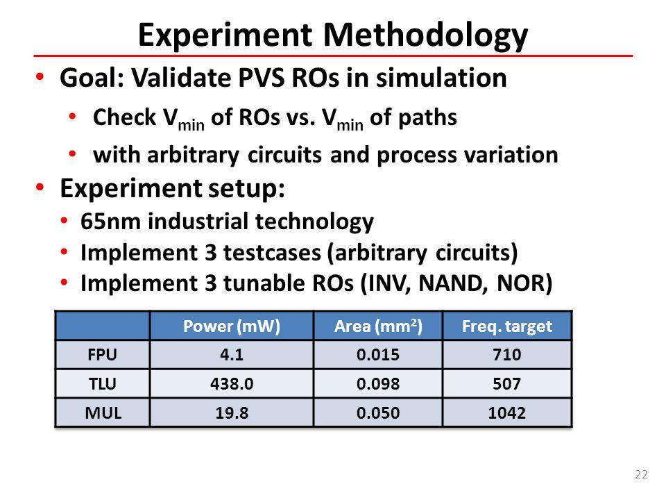 Experiment Methodology