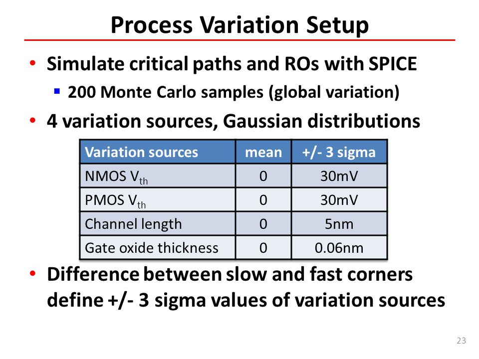 Process Variation Setup