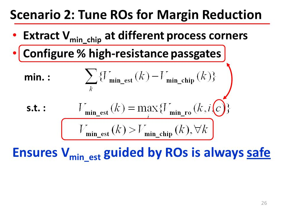 Scenario 2: Tune ROs for Margin Reduction
