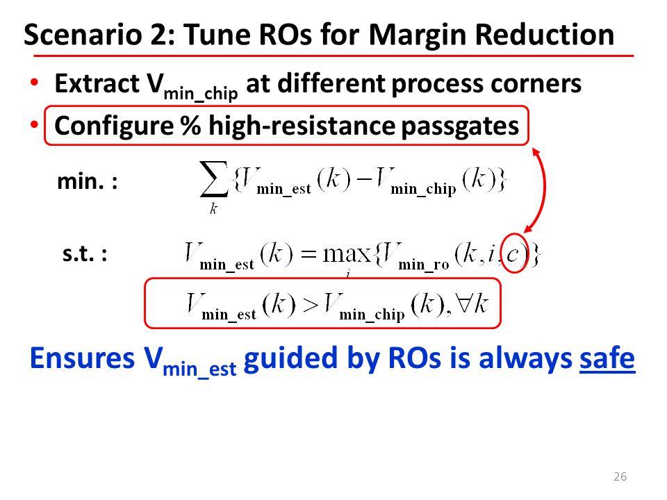 Scenario 2: Tune ROs for Margin Reduction