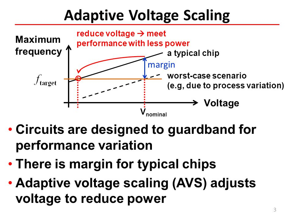 Adaptive Voltage Scaling
