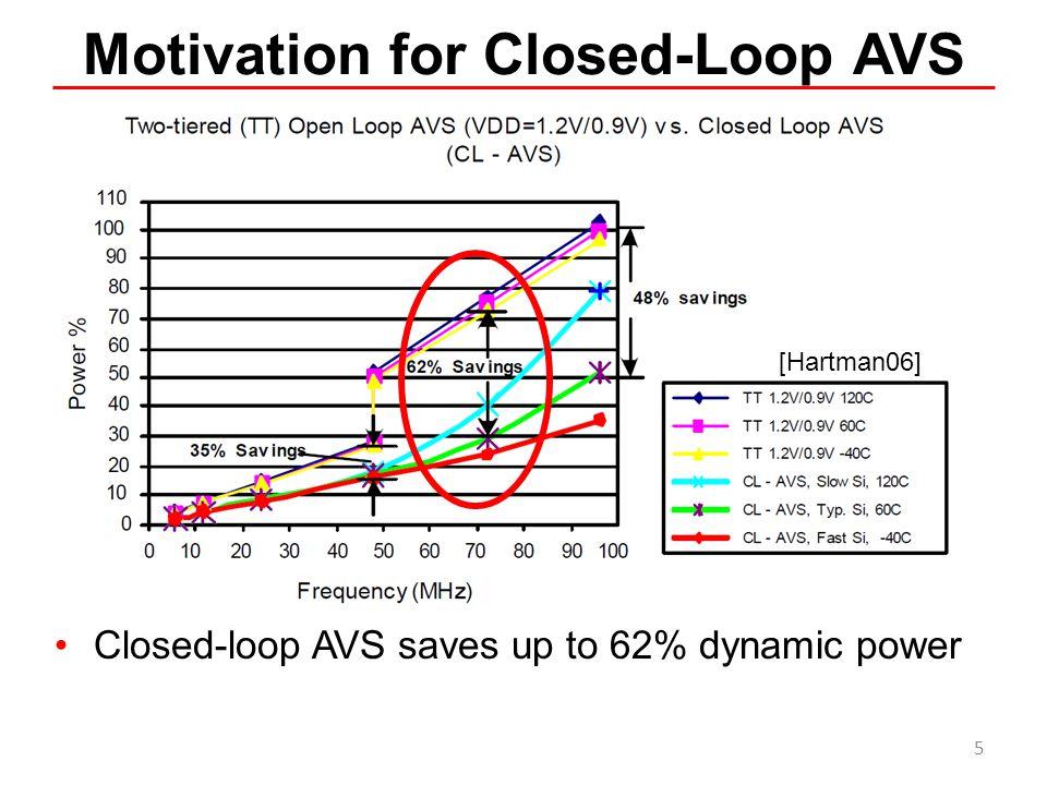 Motivation for Closed-Loop AVS