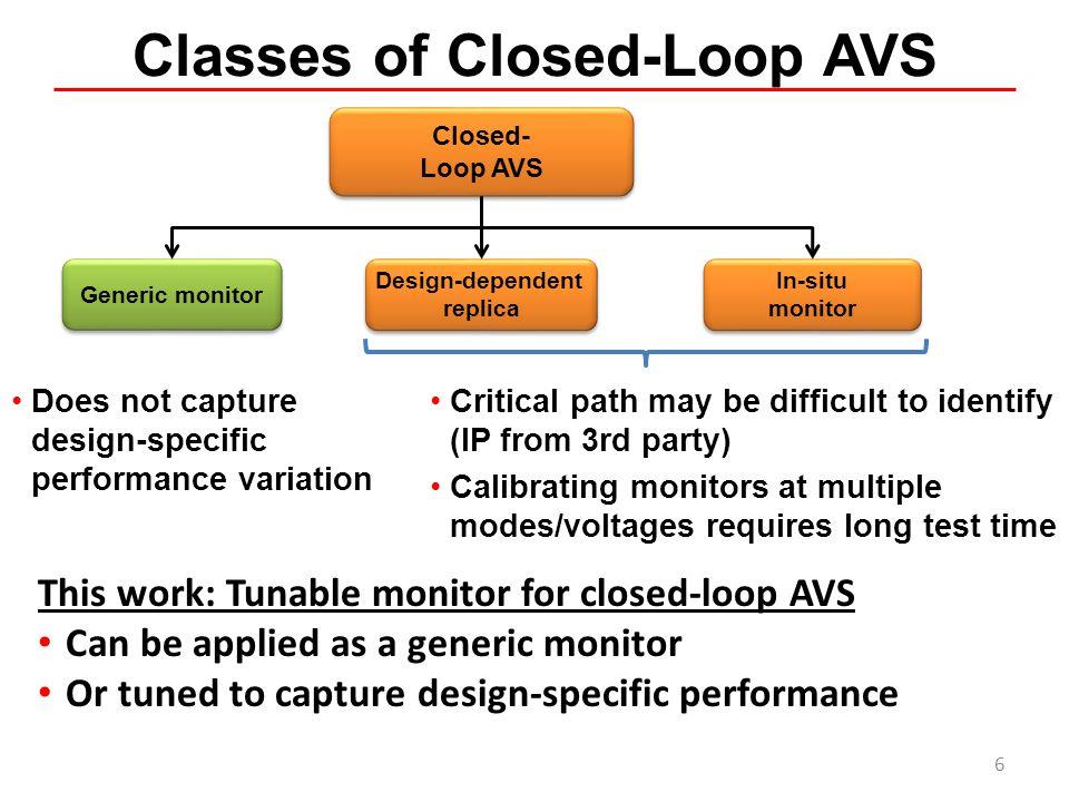 Classes of Closed-Loop AVS
