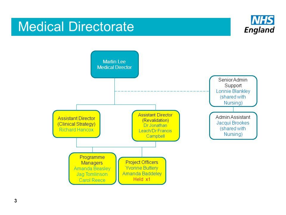 Medical Directorate Martin Lee Medical Director Senior Admin Support