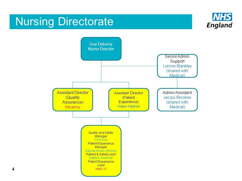 Nursing Directorate Sue Doheny Nurse Director Senior Admin Support