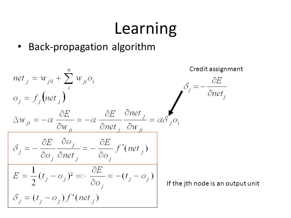 Learning Back-propagation algorithm Credit assignment