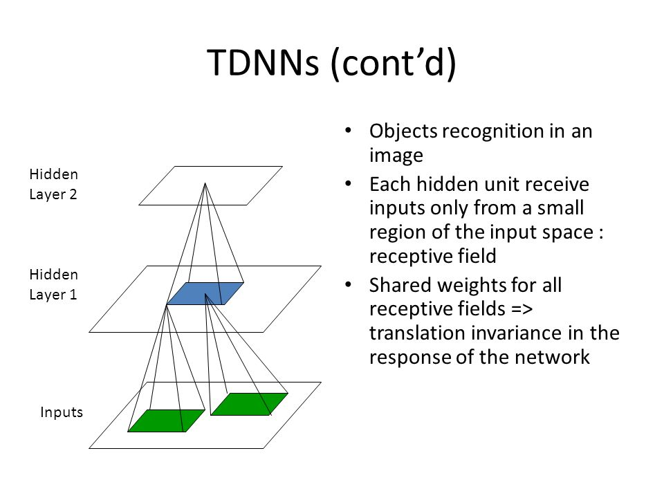 TDNNs (cont'd) Objects recognition in an image