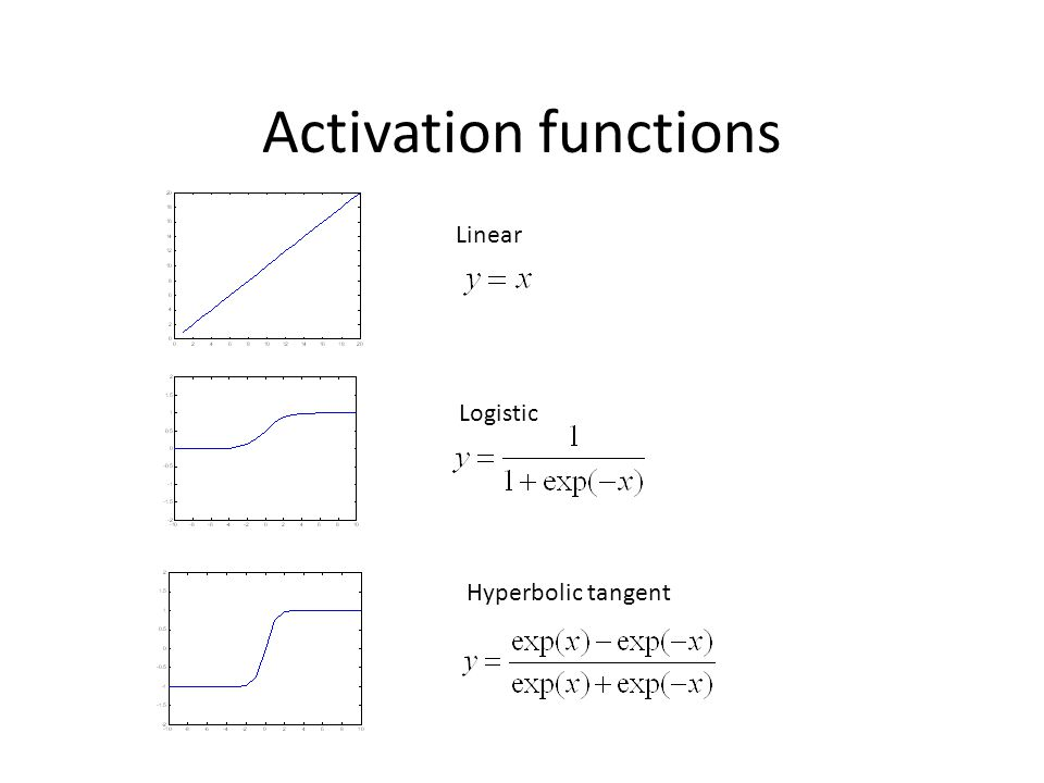 Activation functions Linear Logistic Hyperbolic tangent