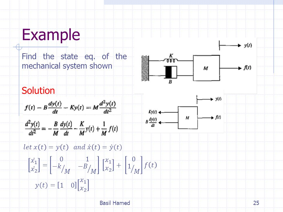Example Solution Find the state eq. of the mechanical system shown