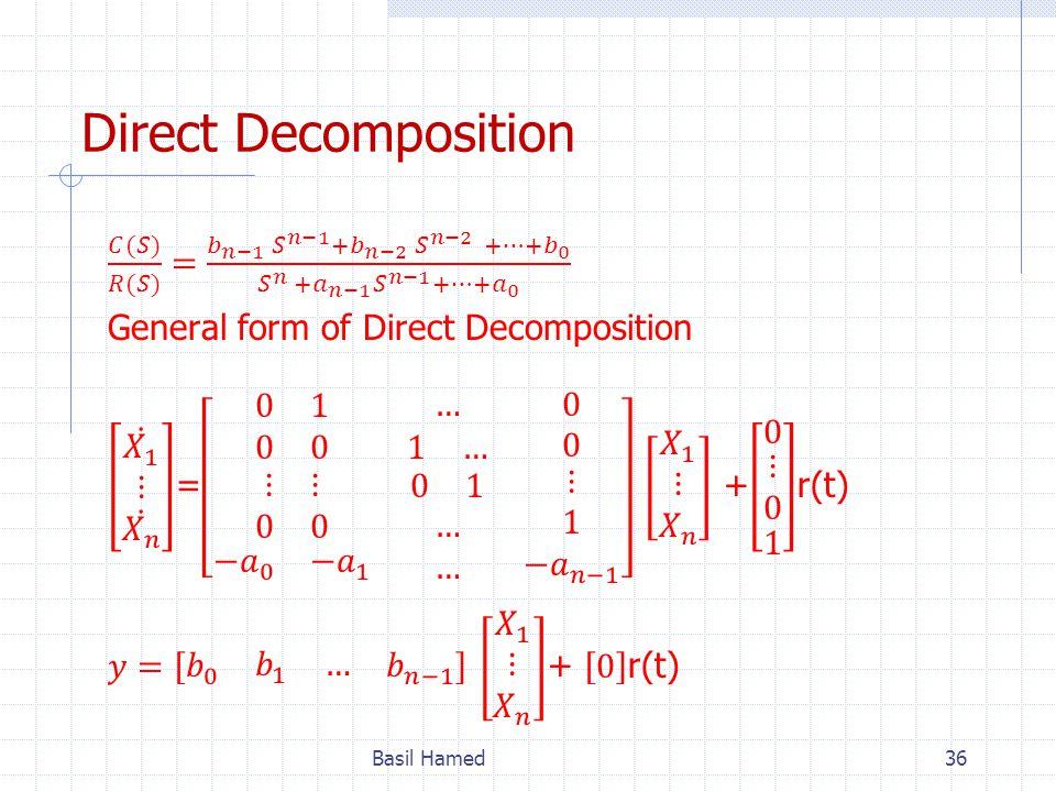 Direct Decomposition