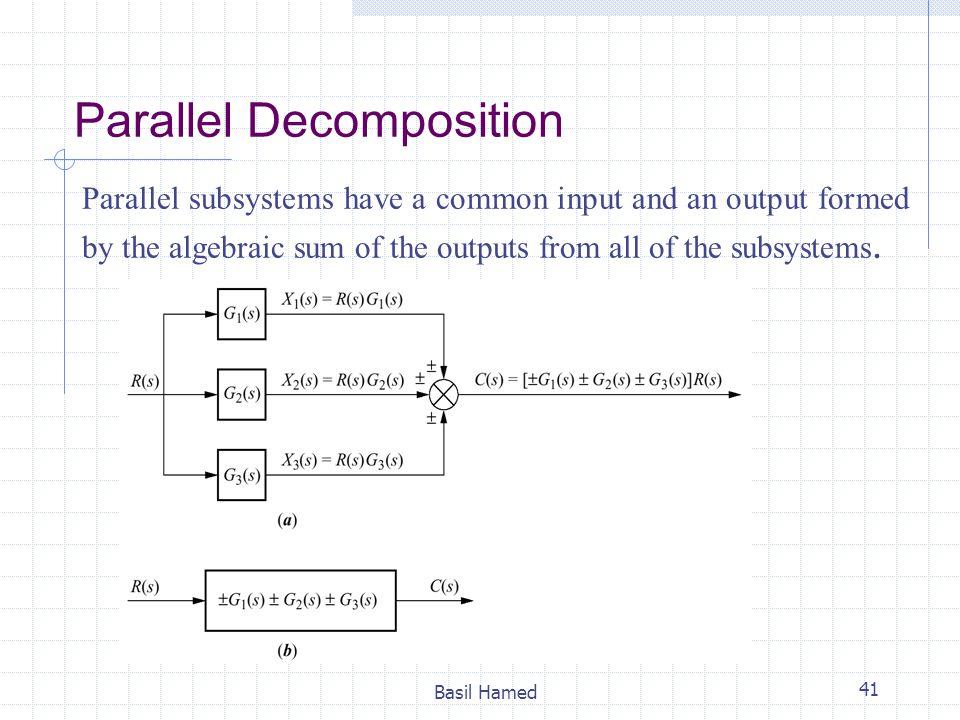 Parallel Decomposition