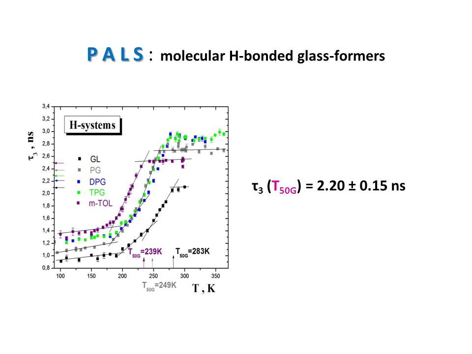 P A L S : molecular H-bonded glass-formers