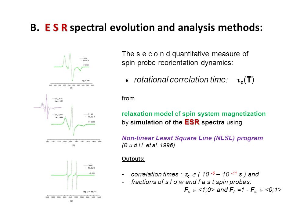 B. E S R spectral evolution and analysis methods: