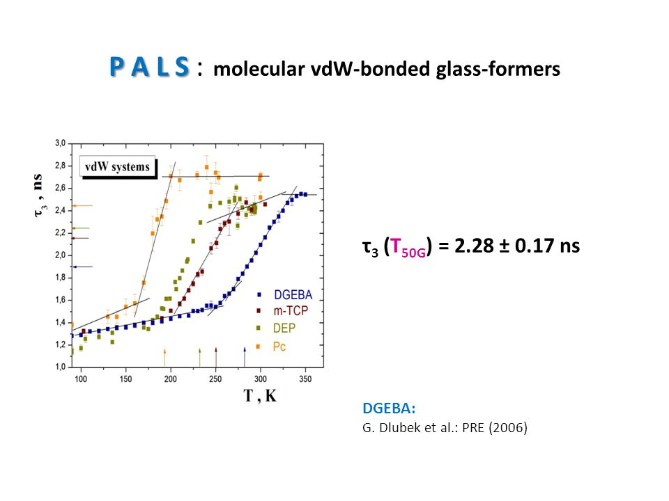 P A L S : molecular vdW-bonded glass-formers