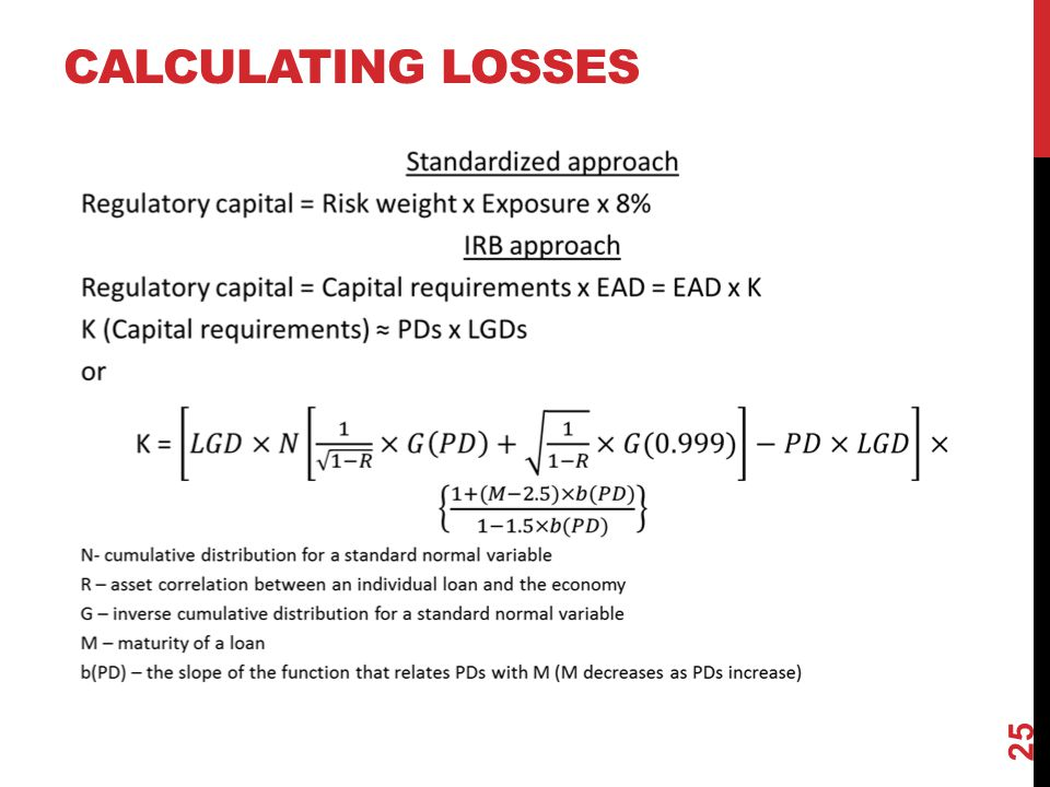 Calculating losses