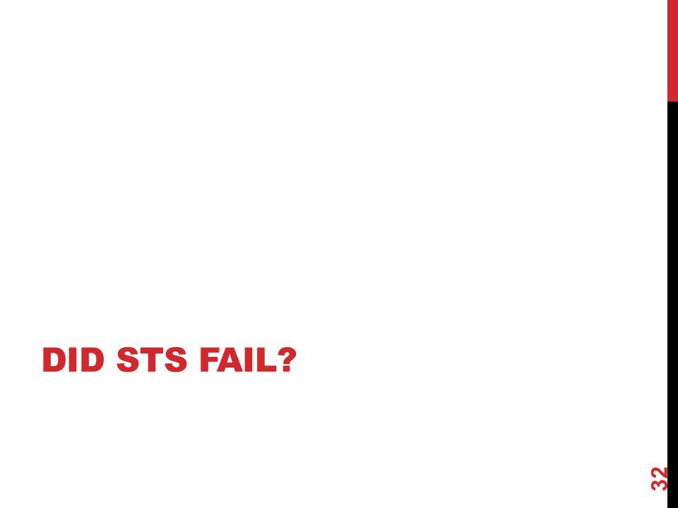 Did STs fail