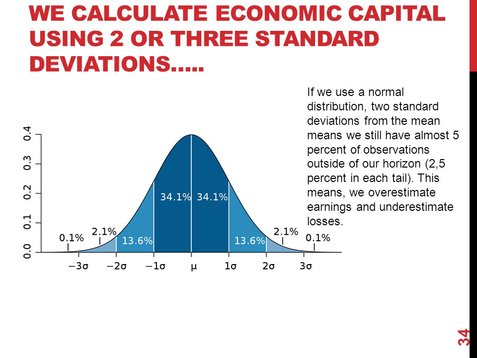 We calculate economic capital using 2 or three standard deviations…..