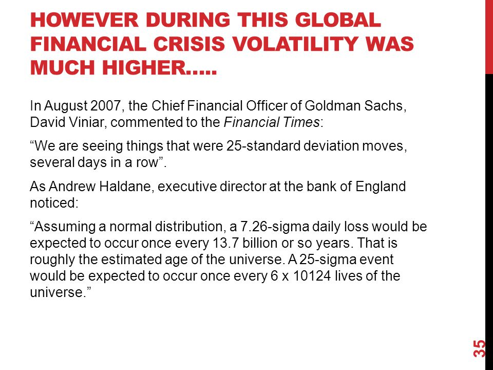 However during this Global Financial Crisis volatility was much higher…..