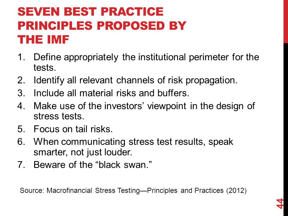 Seven best practice principles proposed by the IMF