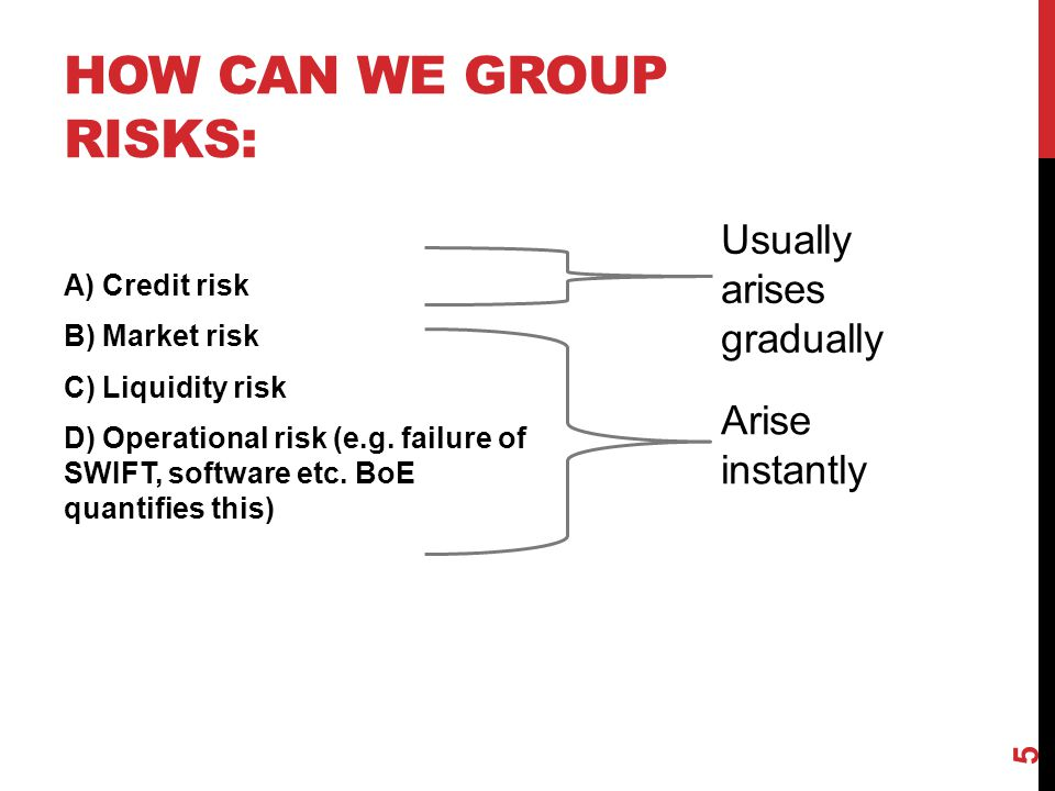 How can we group risks: Usually arises gradually Arise instantly