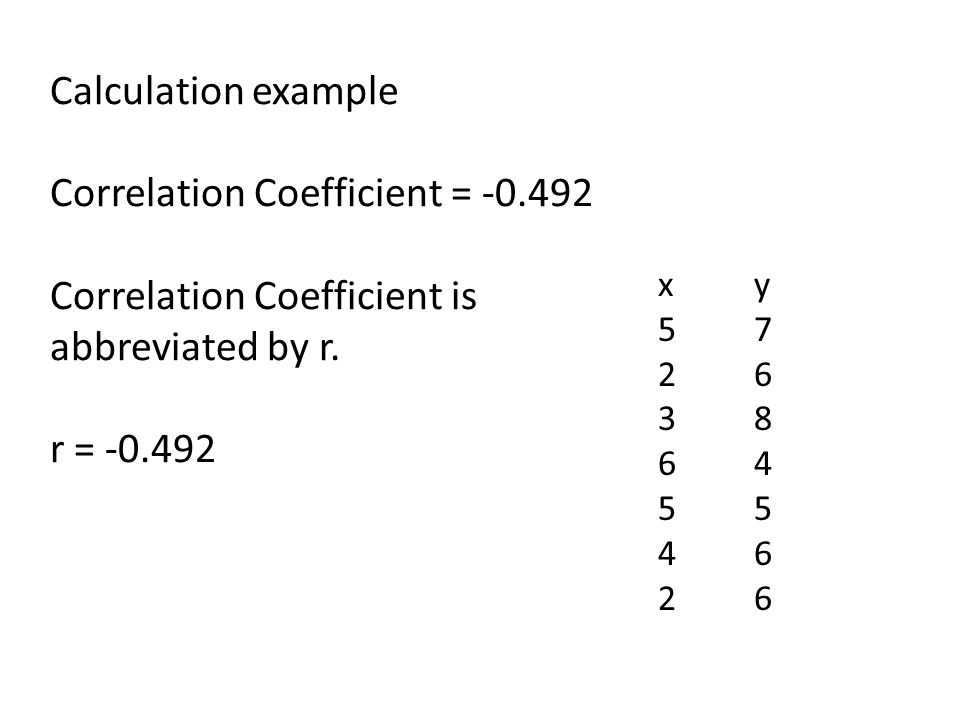 Calculation example Correlation Coefficient = -0