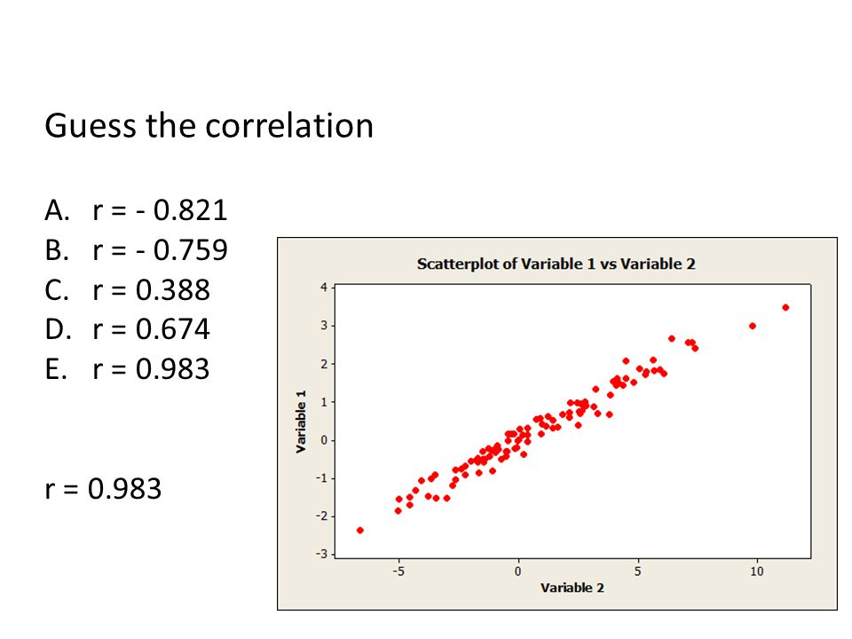 Guess the correlation r = - 0.821 r = - 0.759 r = 0.388 r = 0.674