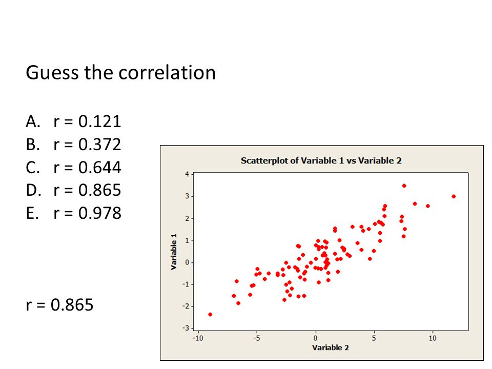 Guess the correlation r = 0.121 r = 0.372 r = 0.644 r = 0.865