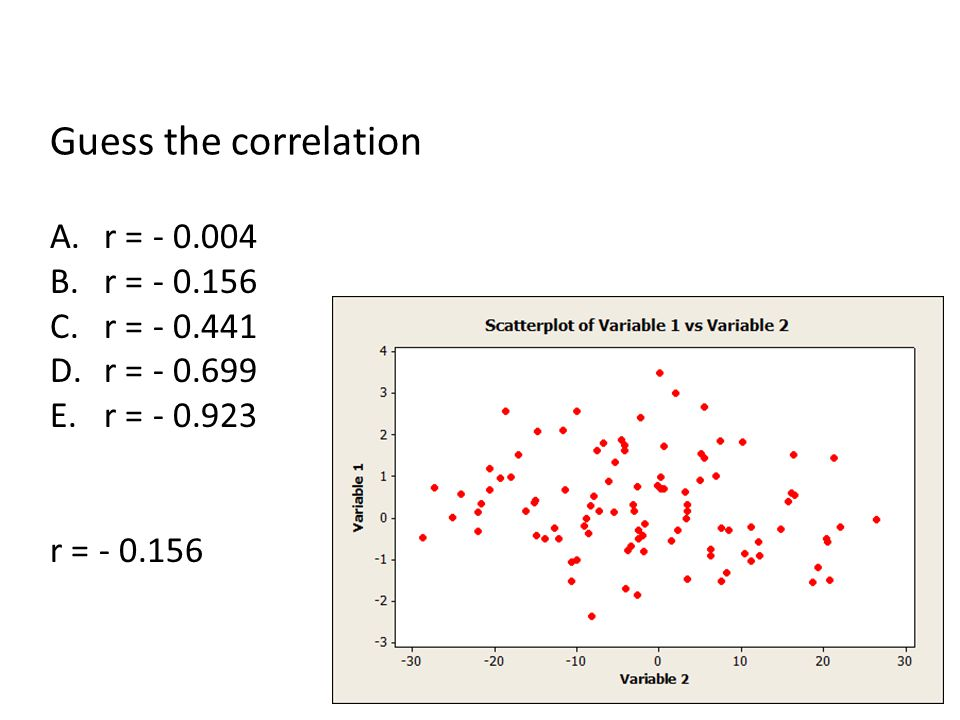 Guess the correlation r = - 0.004 r = - 0.156 r = - 0.441 r = - 0.699