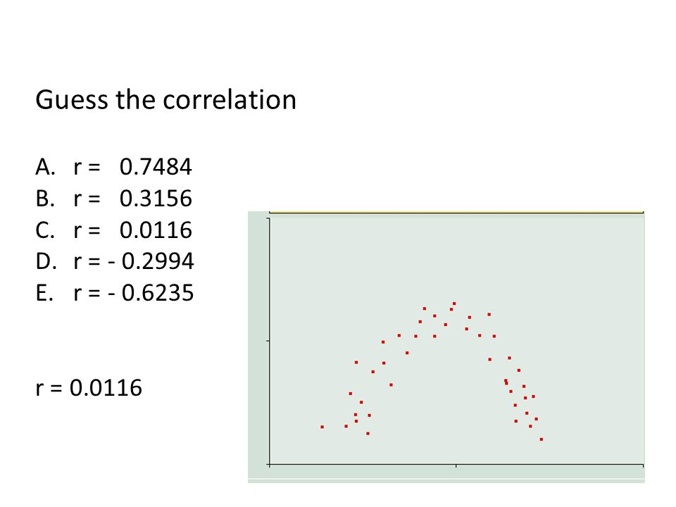 Guess the correlation r = 0.7484 r = 0.3156 r = 0.0116 r = - 0.2994