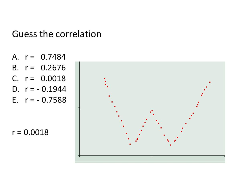 Guess the correlation r = 0.7484 r = 0.2676 r = 0.0018 r = - 0.1944