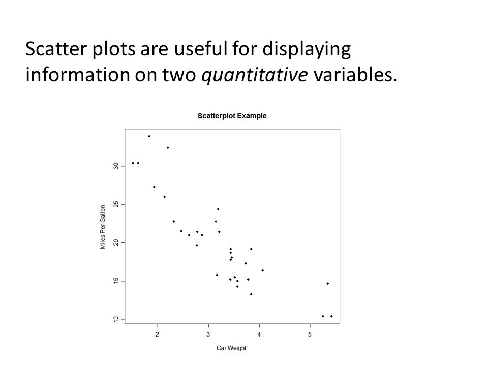 Scatter plots are useful for displaying information on two quantitative variables.