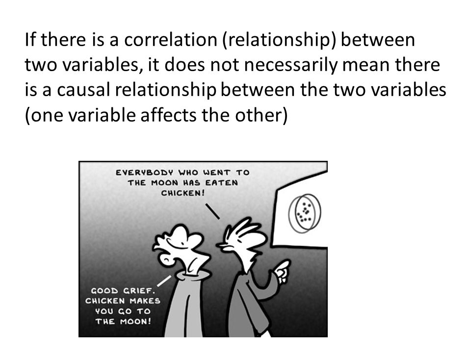 If there is a correlation (relationship) between two variables, it does not necessarily mean there is a causal relationship between the two variables (one variable affects the other)
