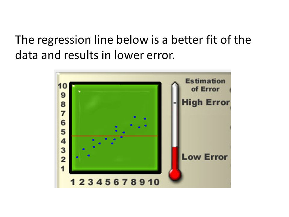 The regression line below is a better fit of the data and results in lower error.