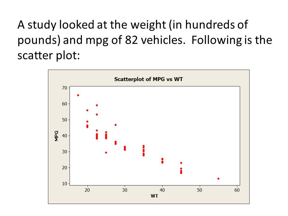 A study looked at the weight (in hundreds of pounds) and mpg of 82 vehicles.