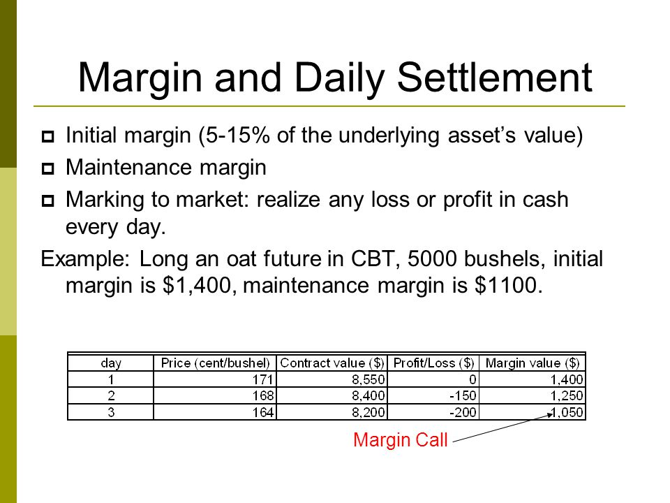 Margin and Daily Settlement