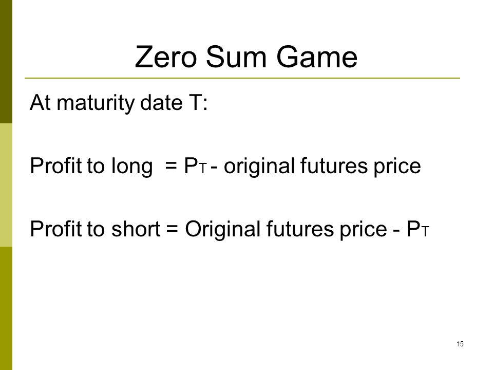 Zero Sum Game At maturity date T:
