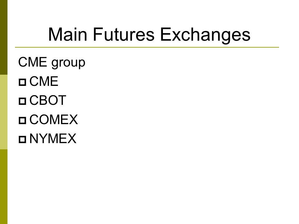Main Futures Exchanges