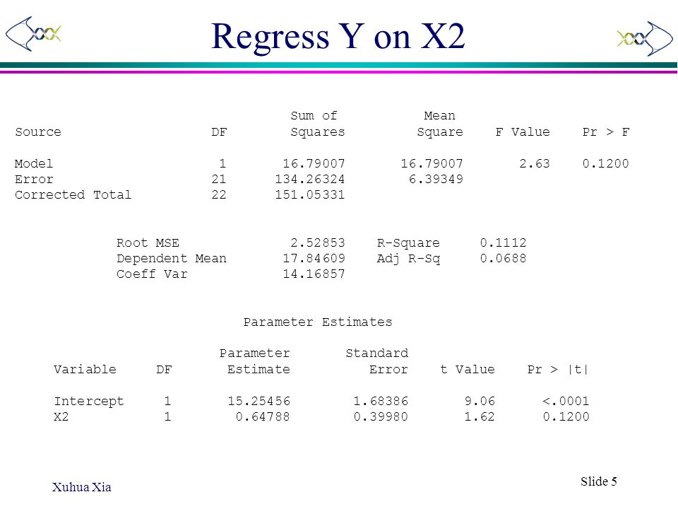 Regress Y on X2 Sum of Mean Source DF Squares Square F Value Pr > F