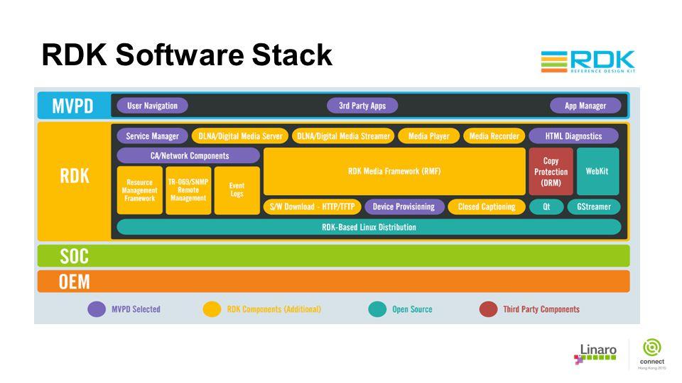 RDK Software Stack