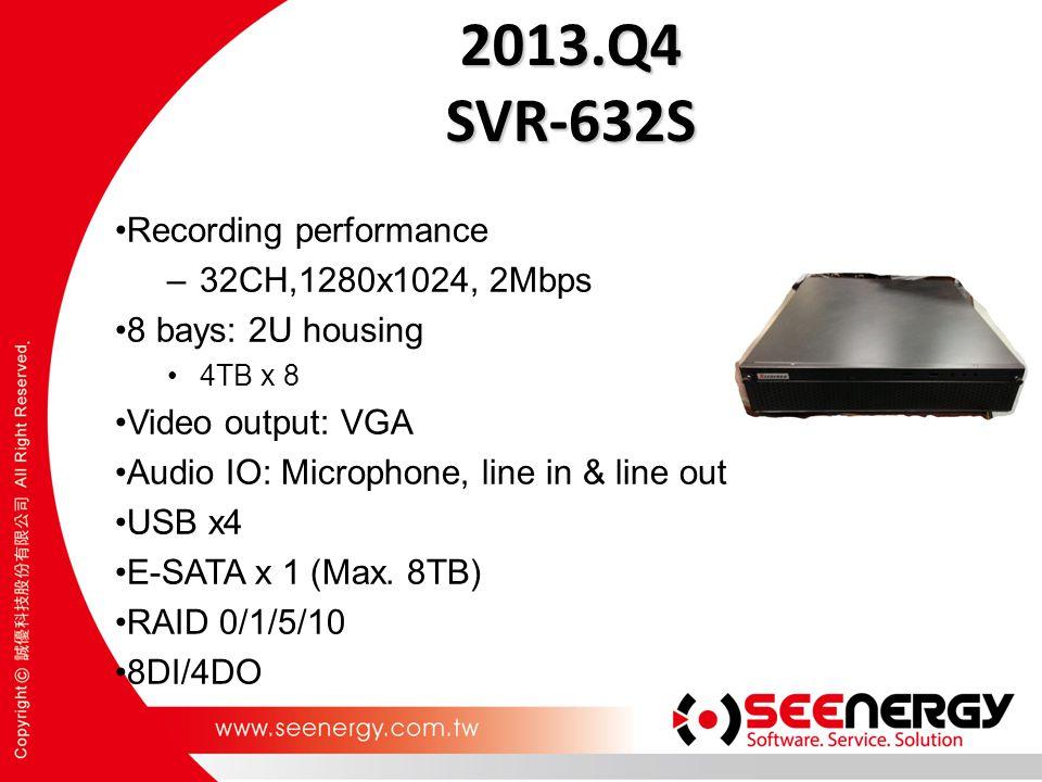 2013.Q4 SVR-632S Recording performance 32CH,1280x1024, 2Mbps