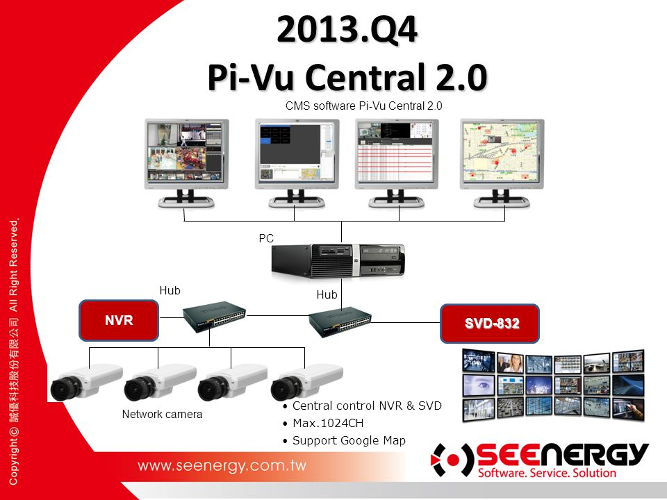 2013.Q4 Pi-Vu Central 2.0 NVR SVD-832 CMS software Pi-Vu Central 2.0