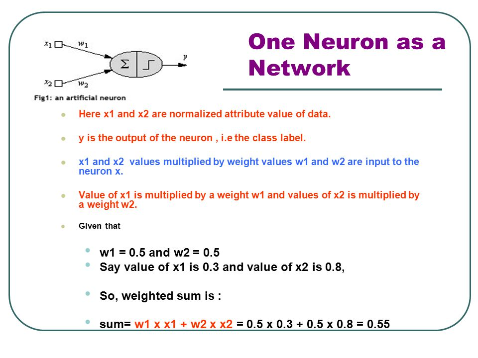 One Neuron as a Network w1 = 0.5 and w2 = 0.5