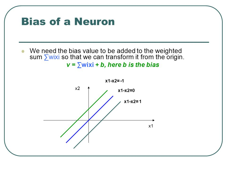 Bias of a Neuron We need the bias value to be added to the weighted sum ∑wixi so that we can transform it from the origin.