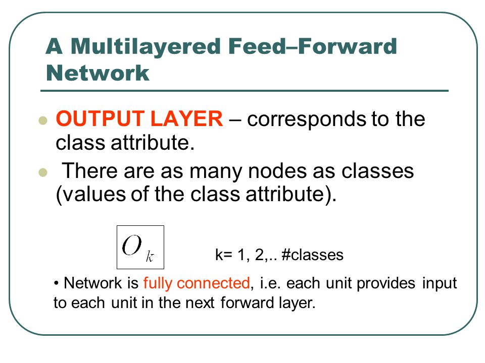 A Multilayered Feed–Forward Network